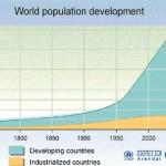 WorldPopulationGrowth2050