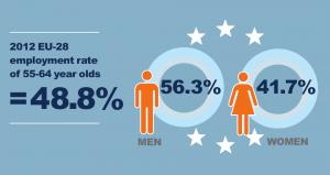 Quante poche persone lavorano in Europa