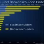 Debito Stati-banche UE